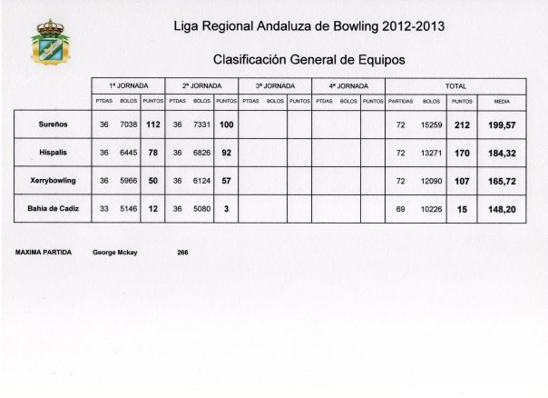 Clasificacion-Equipos-Liga-FAB-001